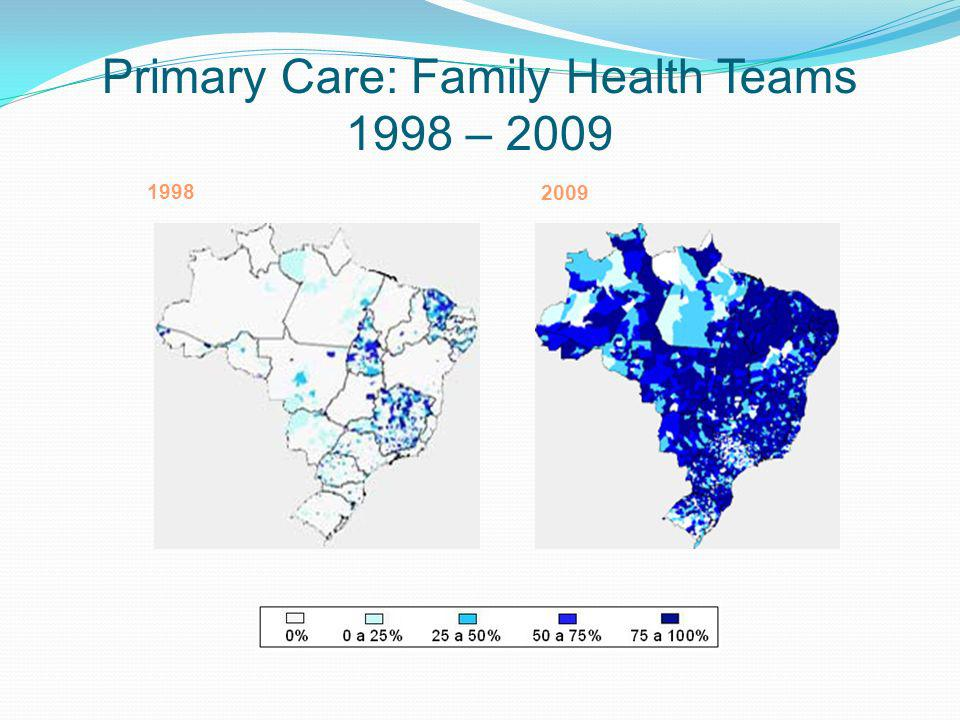 Primary Care: Family Health Teams 1998 – 2009