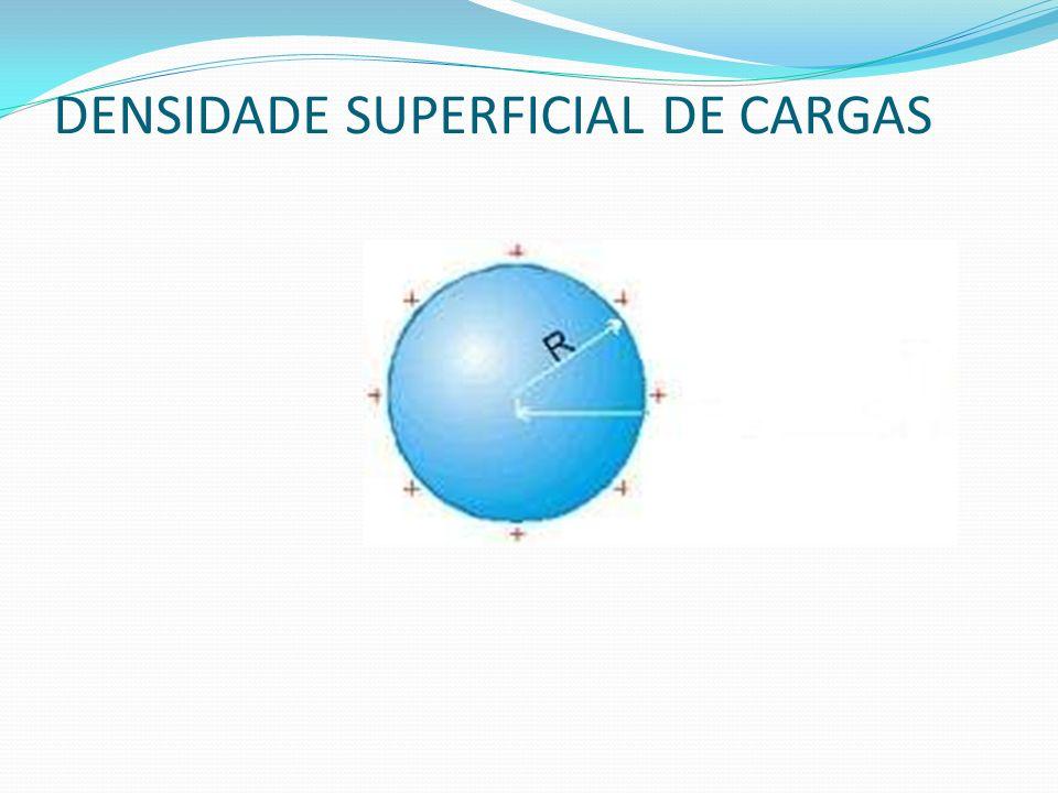 DENSIDADE SUPERFICIAL DE CARGAS