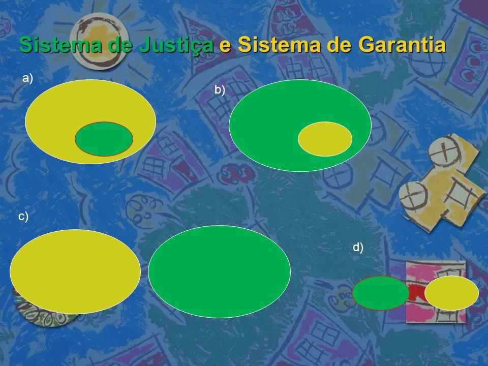 Sistema de Justiça e Sistema de Garantia