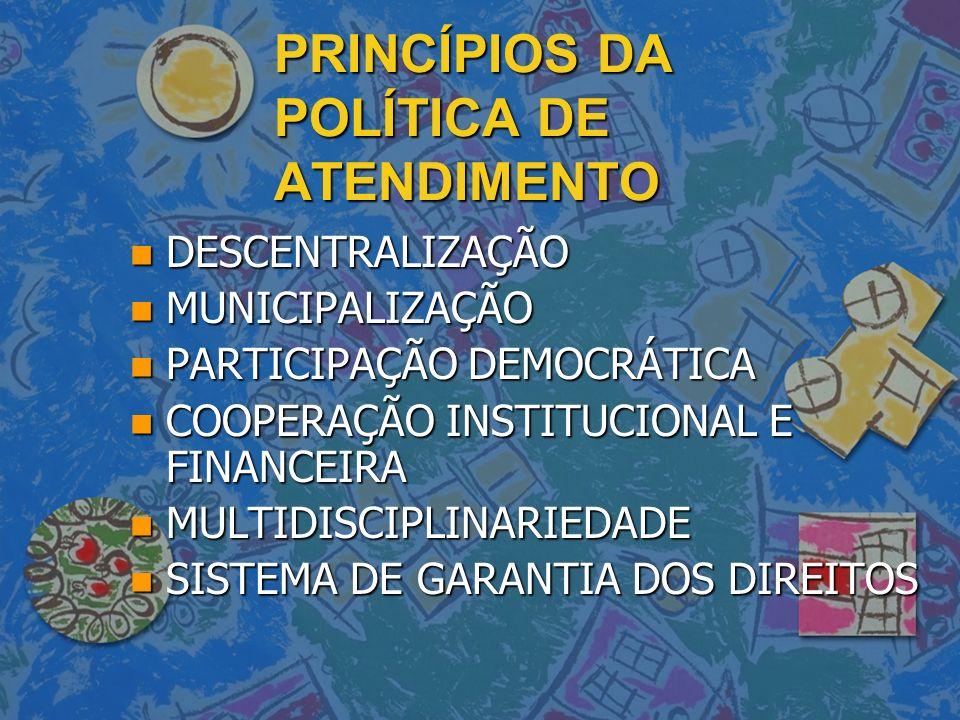 PRINCÍPIOS DA POLÍTICA DE ATENDIMENTO