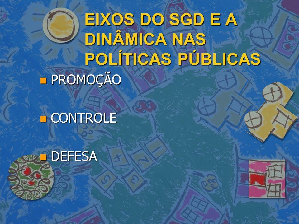 EIXOS DO SGD E A DINÂMICA NAS POLÍTICAS PÚBLICAS