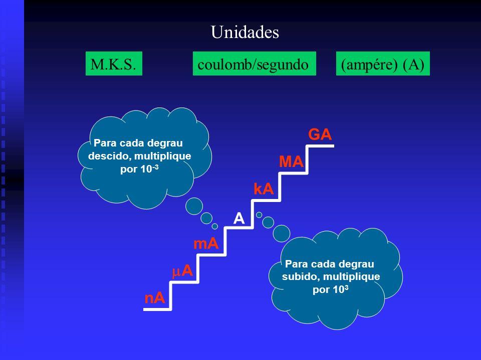 Unidades M.K.S. coulomb/segundo (ampére) (A) GA MA kA A mA A nA