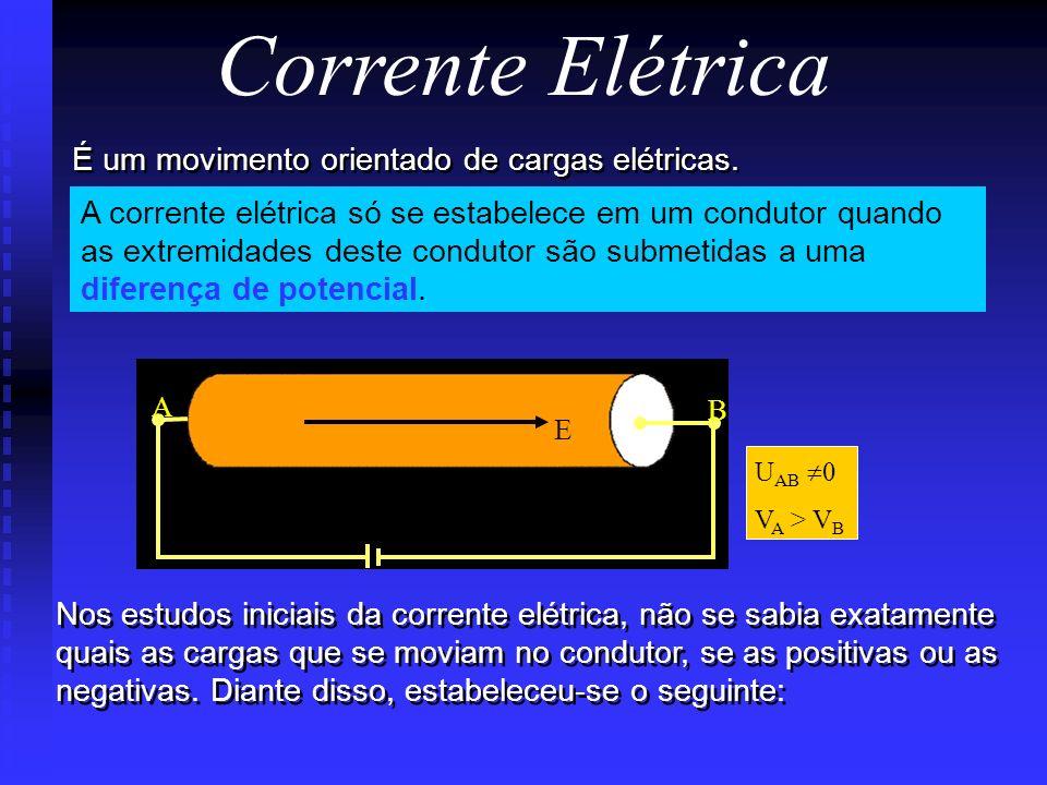 Corrente Elétrica É um movimento orientado de cargas elétricas.