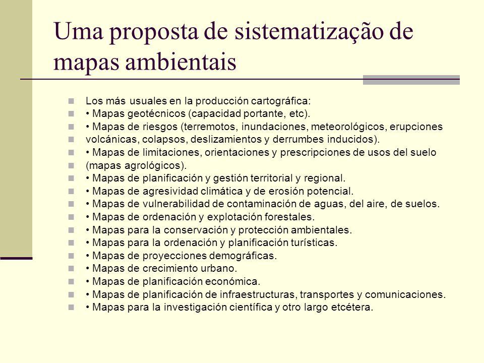 Uma proposta de sistematização de mapas ambientais