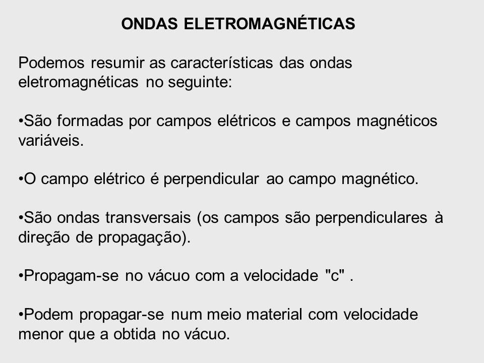 ONDAS ELETROMAGNÉTICAS