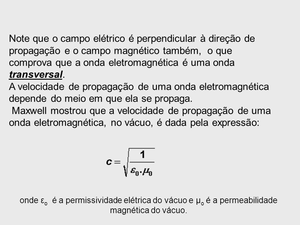 Note que o campo elétrico é perpendicular à direção de propagação e o campo magnético também, o que comprova que a onda eletromagnética é uma onda transversal.