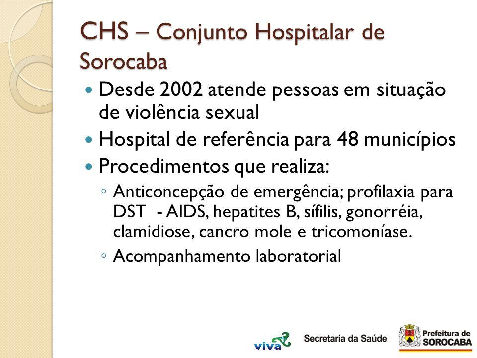 CHS – Conjunto Hospitalar de Sorocaba