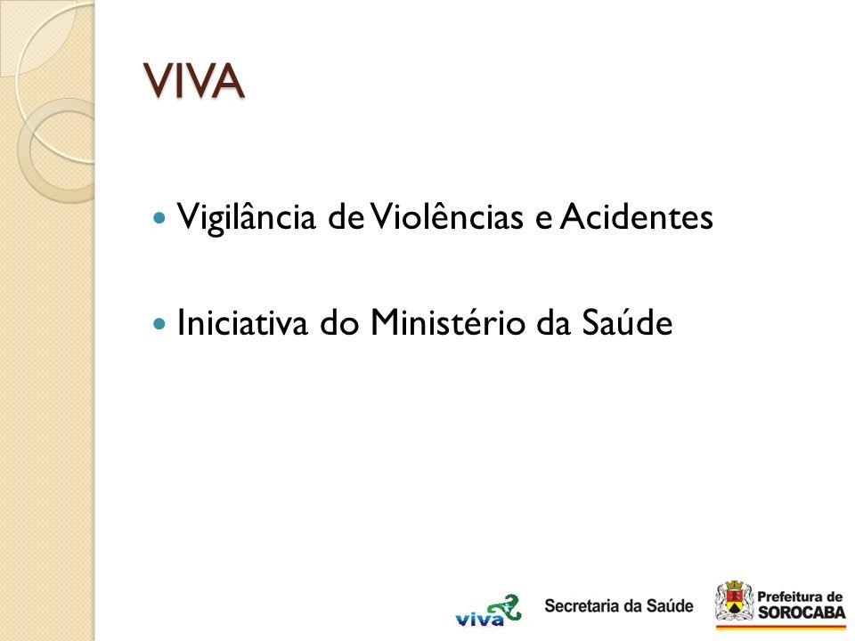 VIVA Vigilância de Violências e Acidentes