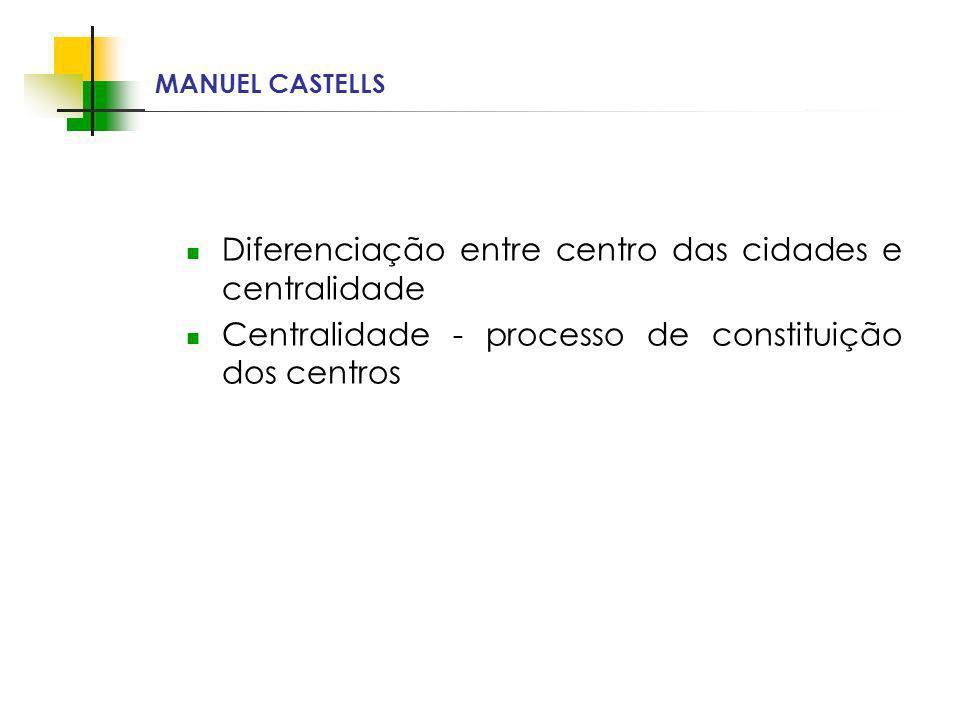 Diferenciação entre centro das cidades e centralidade