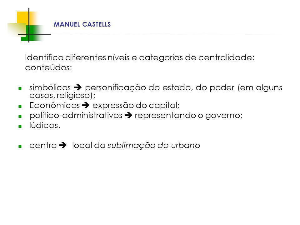 Identifica diferentes níveis e categorias de centralidade: conteúdos: