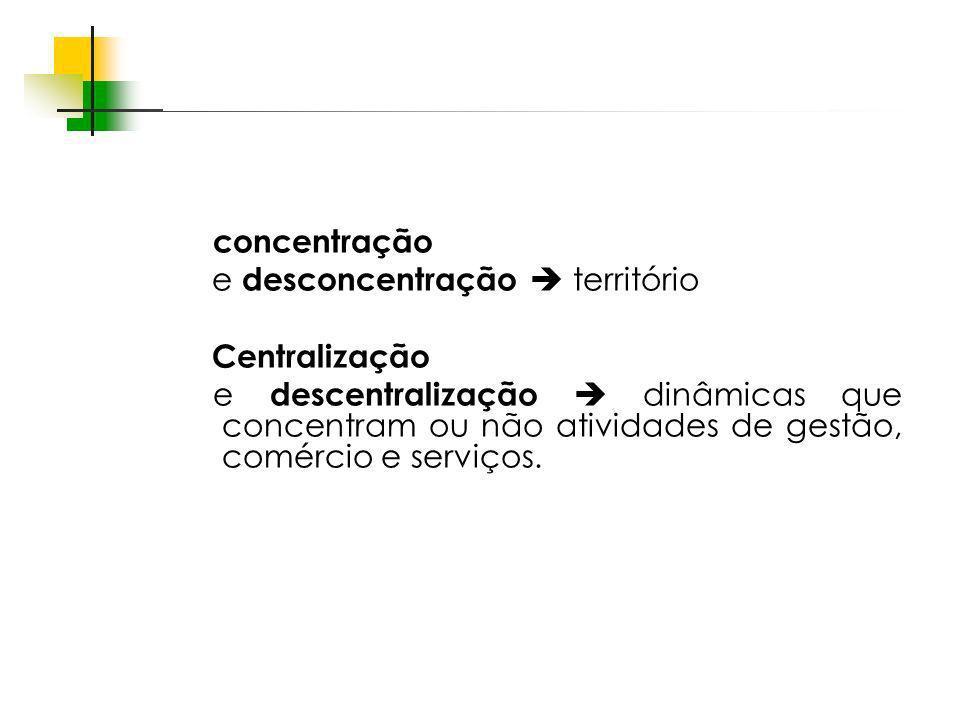 concentração e desconcentração  território. Centralização.