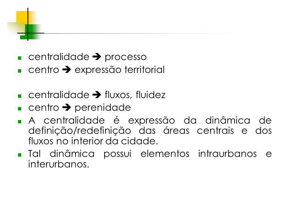 centralidade  processo