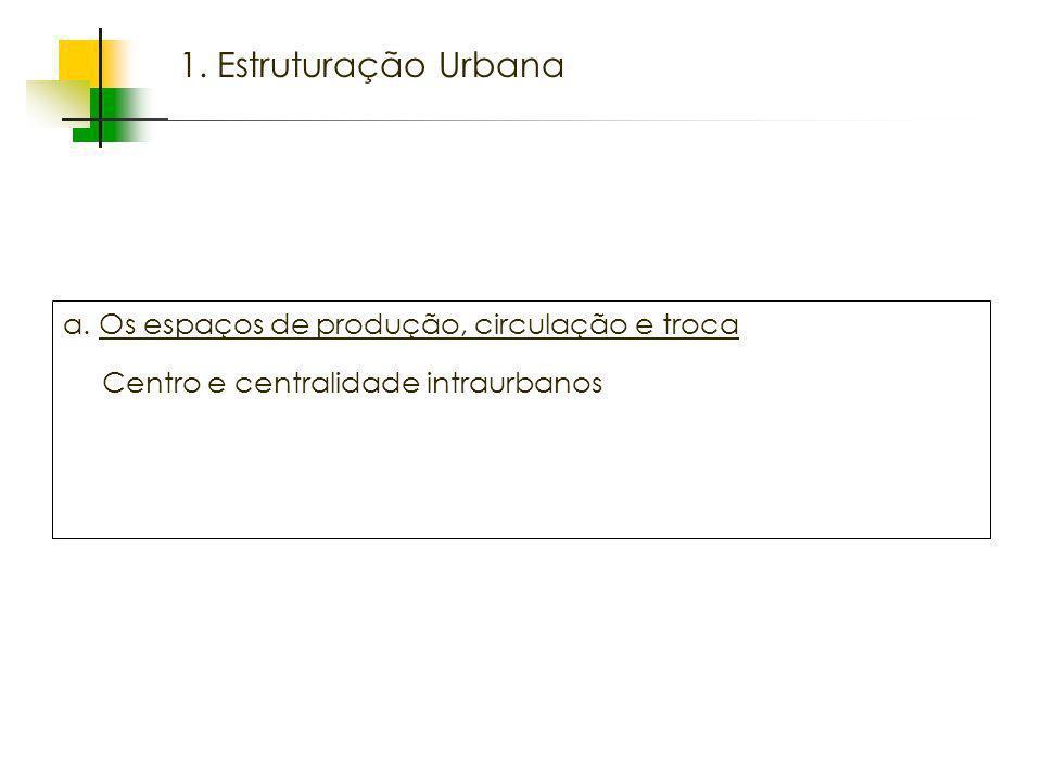 1. Estruturação Urbana a. Os espaços de produção, circulação e troca