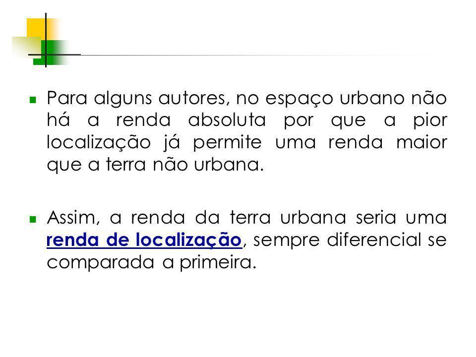 A produção territorial da cidade