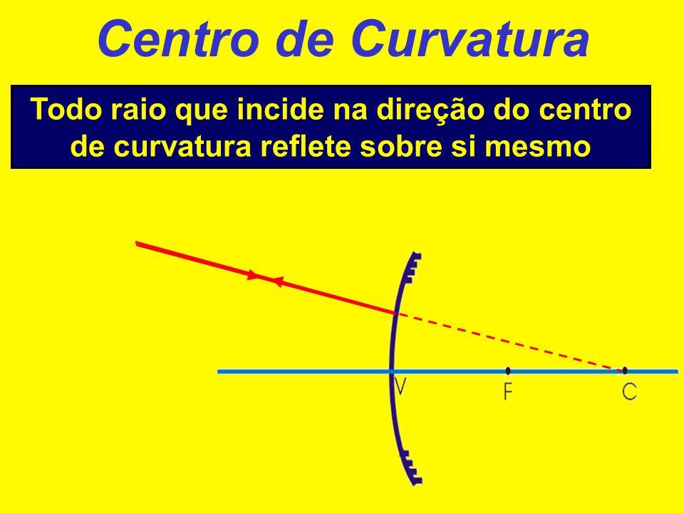 Centro de Curvatura Todo raio que incide na direção do centro de curvatura reflete sobre si mesmo