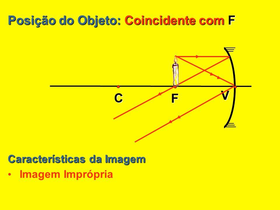 Posição do Objeto: Coincidente com F