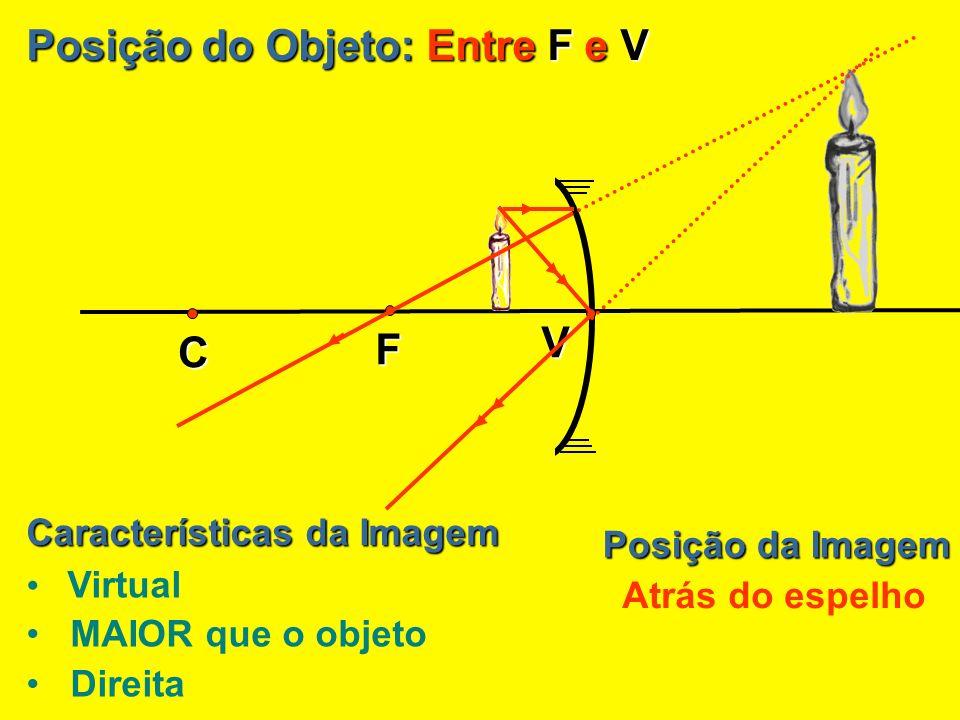 Posição do Objeto: Entre F e V