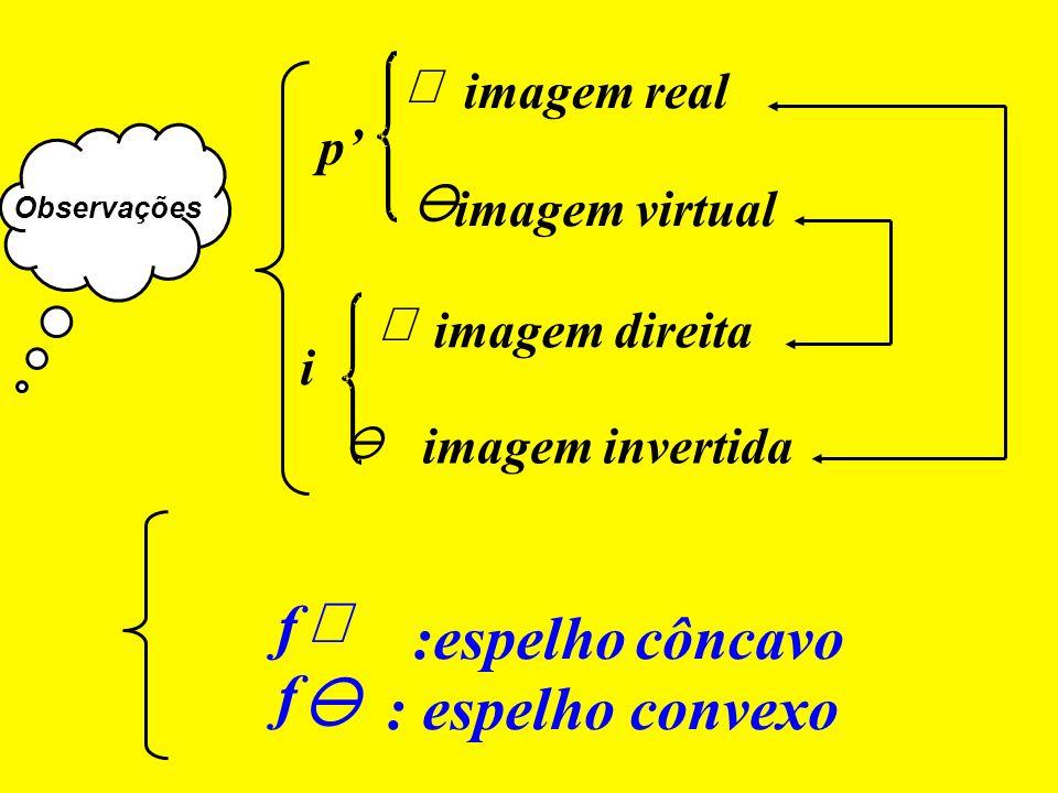 f Å :espelho côncavo f y : espelho convexo Å imagem real p' y