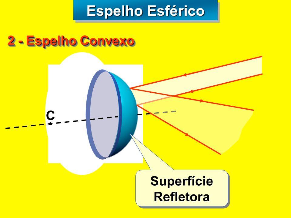 Espelho Esférico 2 - Espelho Convexo C Superfície Refletora