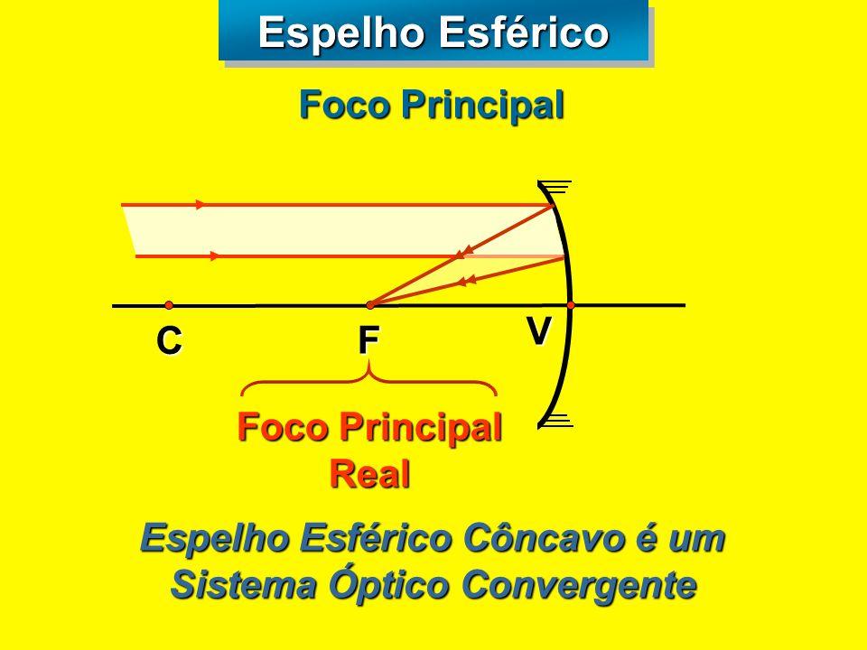 Espelho Esférico Côncavo é um Sistema Óptico Convergente