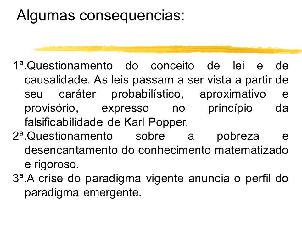 Algumas consequencias:
