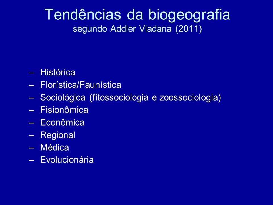 Tendências da biogeografia segundo Addler Viadana (2011)