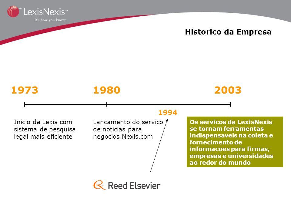 Historico da Empresa 1973. 1980. 2003. 1994. Inicio da Lexis com sistema de pesquisa legal mais eficiente.