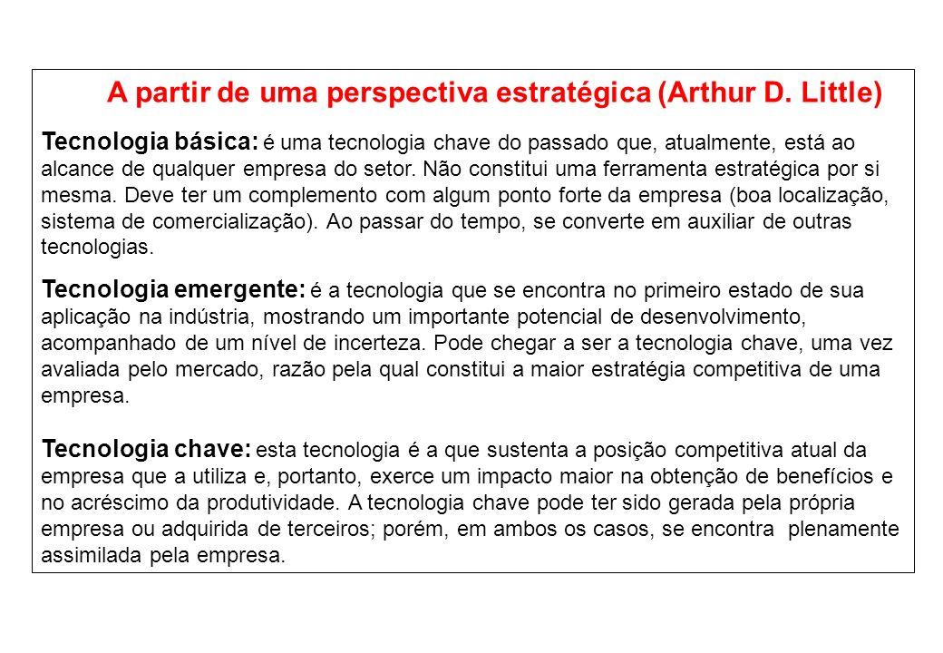 A partir de uma perspectiva estratégica (Arthur D. Little)