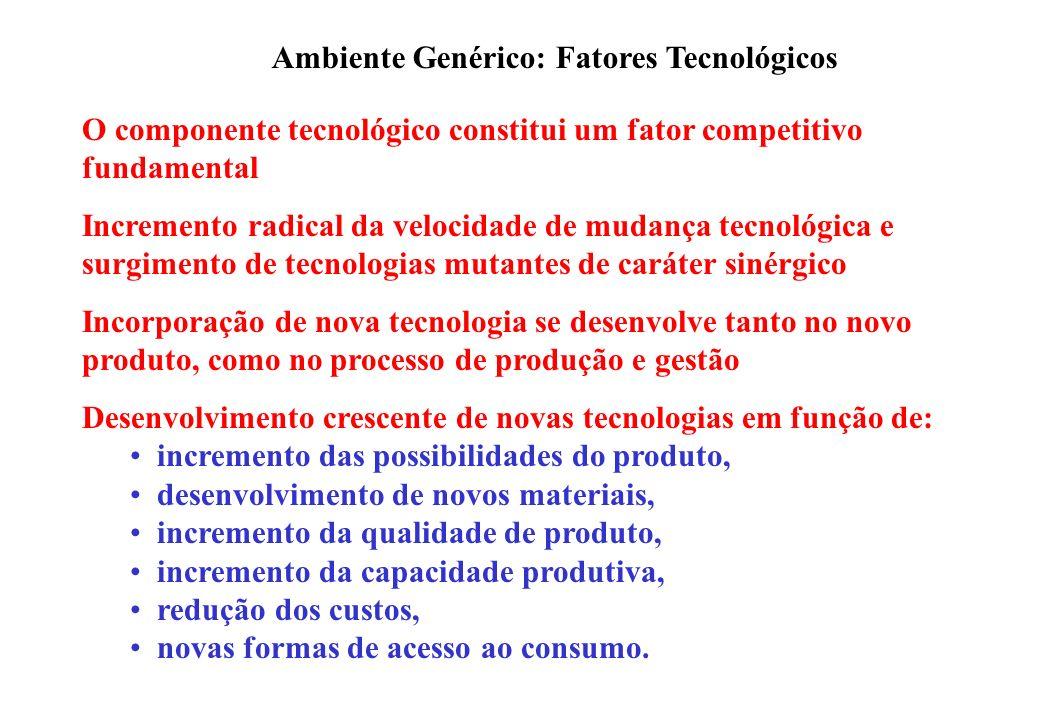 Ambiente Genérico: Fatores Tecnológicos