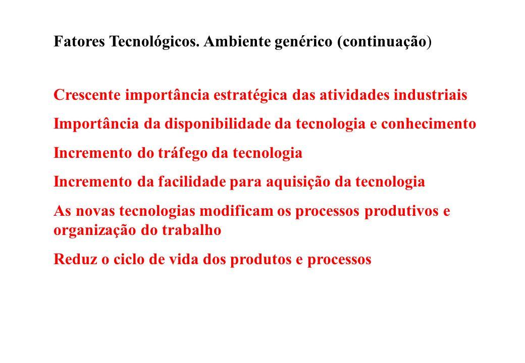 Fatores Tecnológicos. Ambiente genérico (continuação)