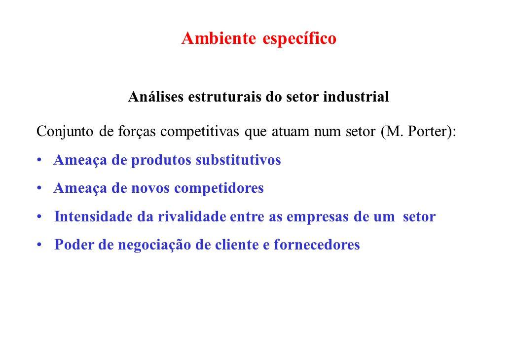 Análises estruturais do setor industrial