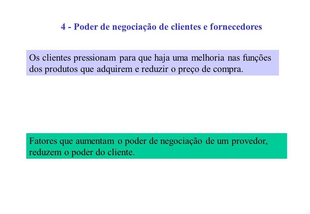 4 - Poder de negociação de clientes e fornecedores