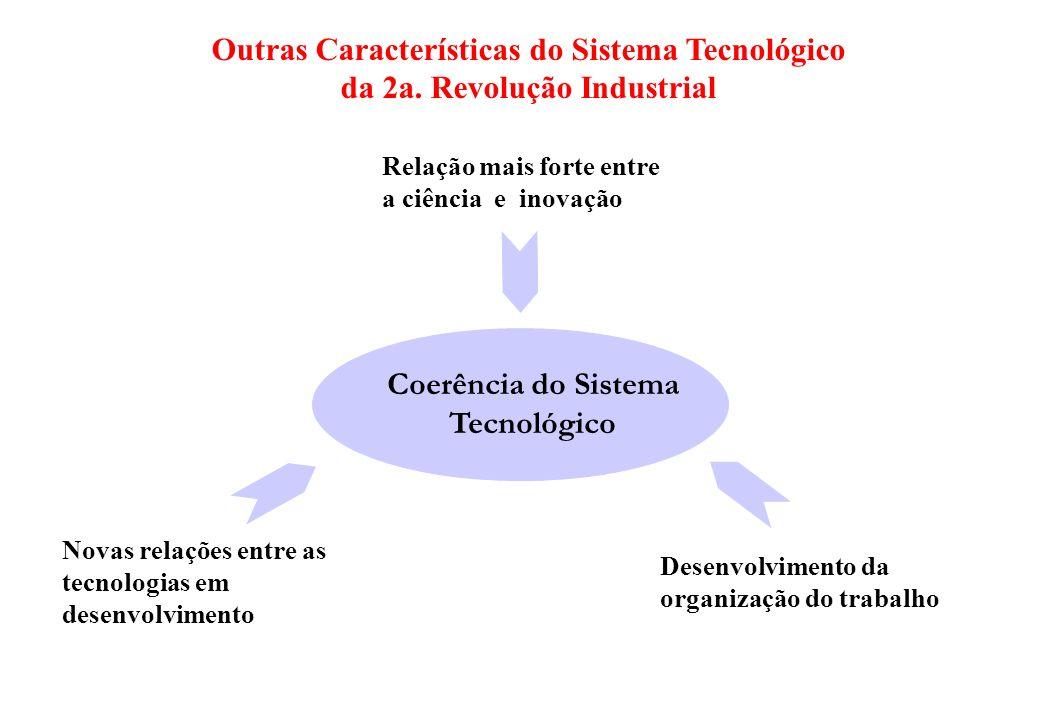 Coerência do Sistema Tecnológico