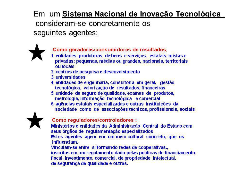 Em um Sistema Nacional de Inovação Tecnológica