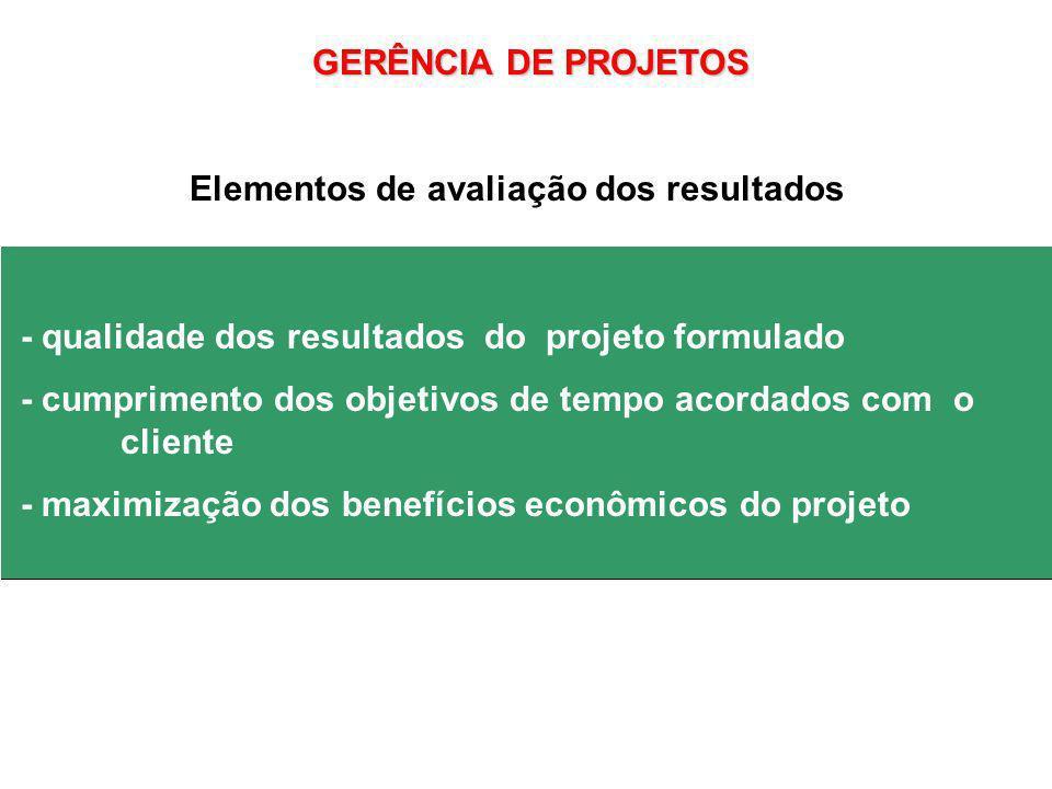 Elementos de avaliação dos resultados