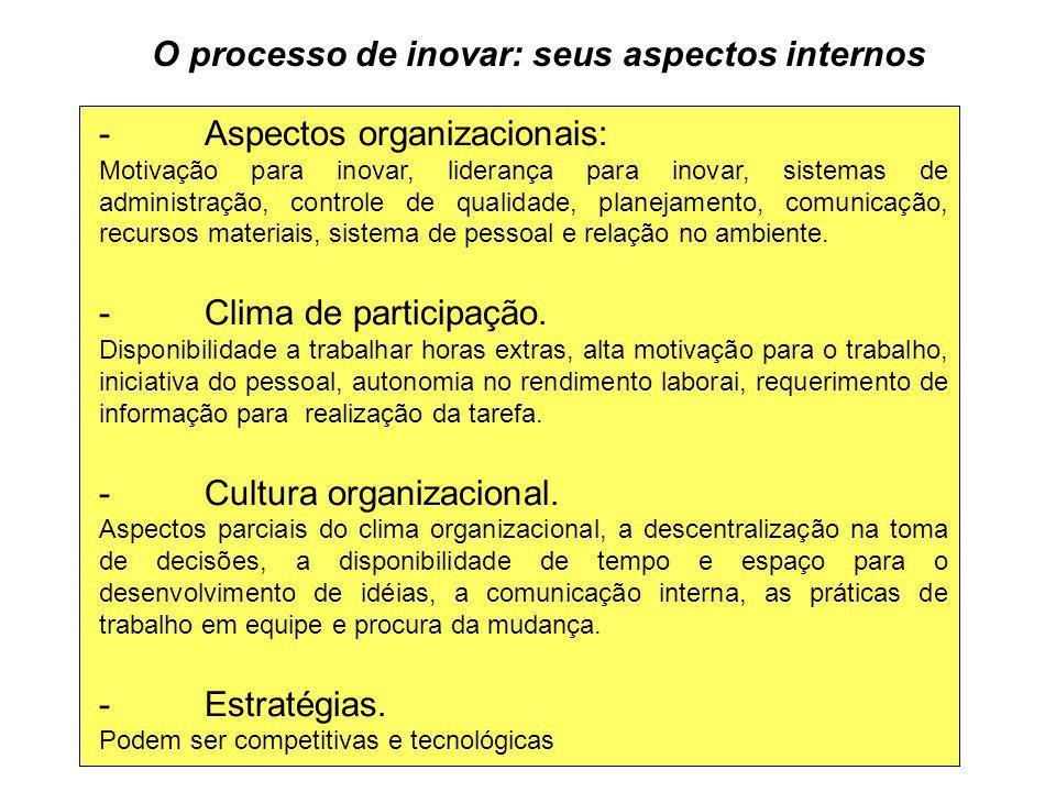 O processo de inovar: seus aspectos internos