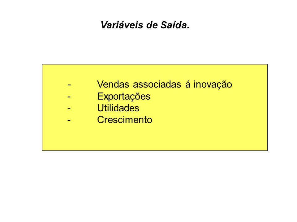 Variáveis de Saída. - Vendas associadas á inovação - Exportações - Utilidades - Crescimento