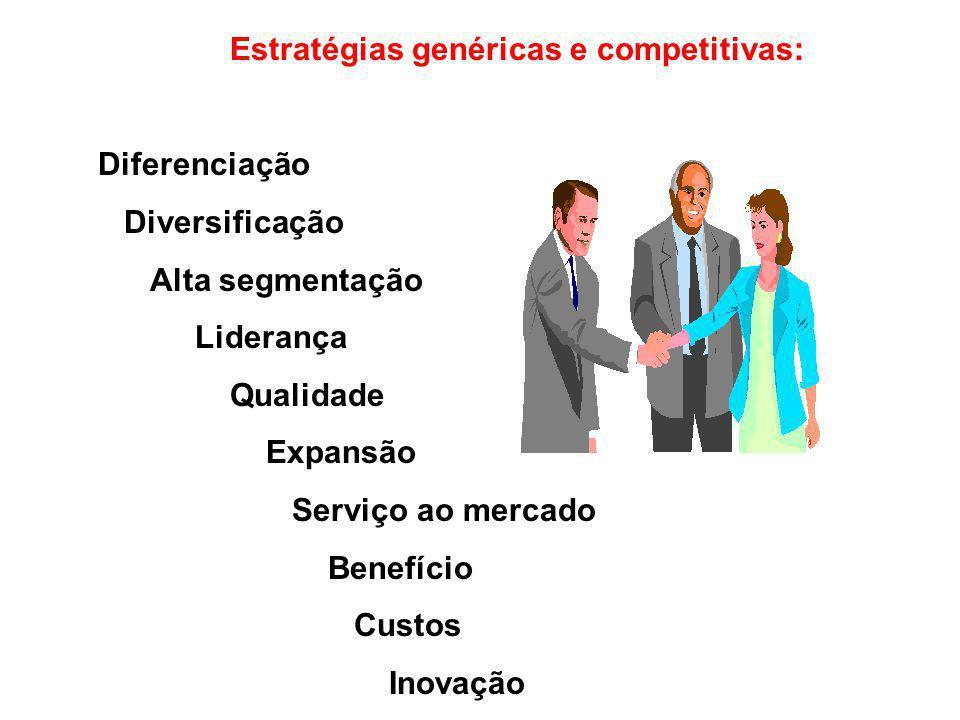 Estratégias genéricas e competitivas: