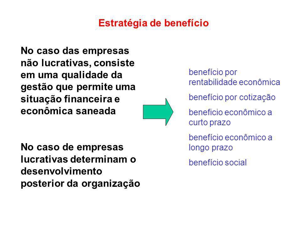 Estratégia de benefício