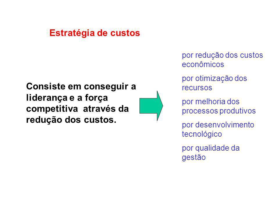 Estratégia de custos por redução dos custos econômicos. por otimização dos recursos. por melhoria dos processos produtivos.