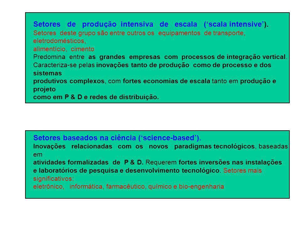 Setores de produção intensiva de escala ('scala intensive').