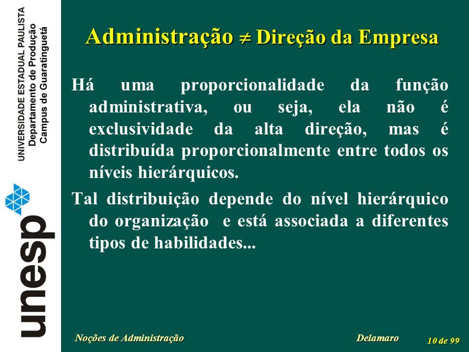 Administração  Direção da Empresa