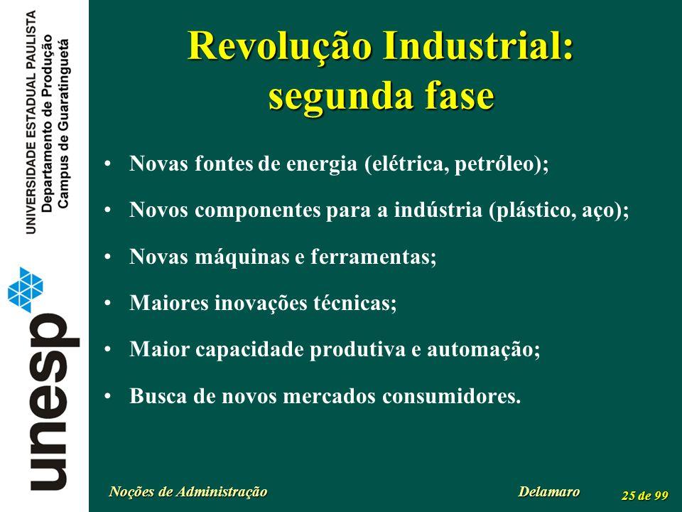 Revolução Industrial: segunda fase