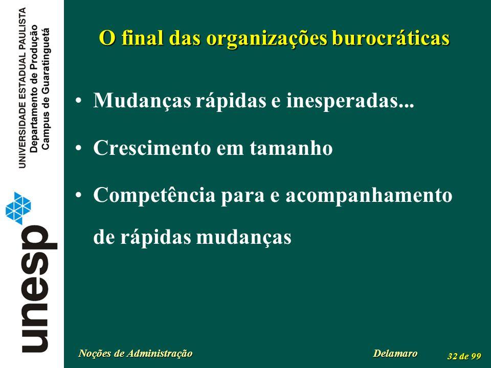 O final das organizações burocráticas
