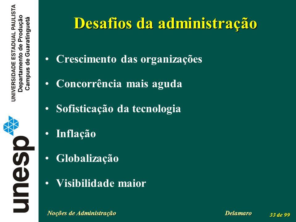 Desafios da administração