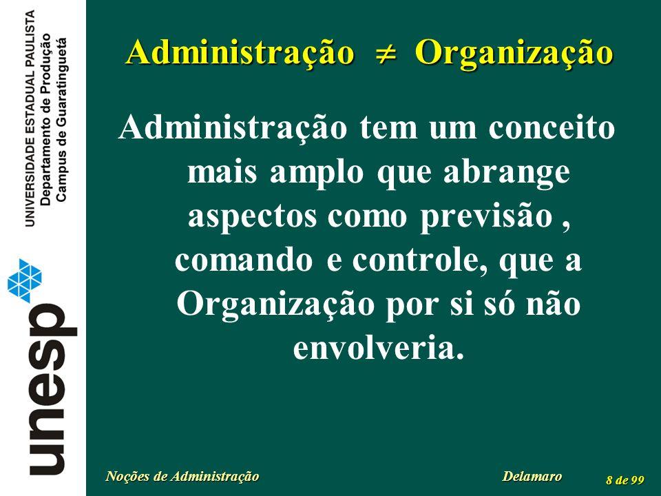 Administração  Organização
