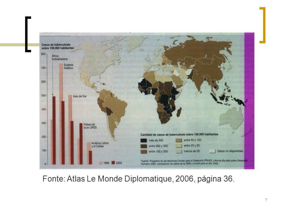 Fonte: Atlas Le Monde Diplomatique, 2006, página 36.