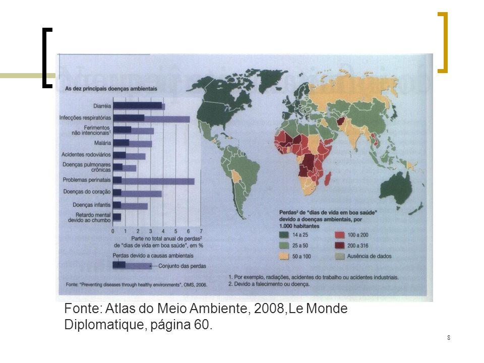 Fonte: Atlas do Meio Ambiente, 2008,Le Monde Diplomatique, página 60.