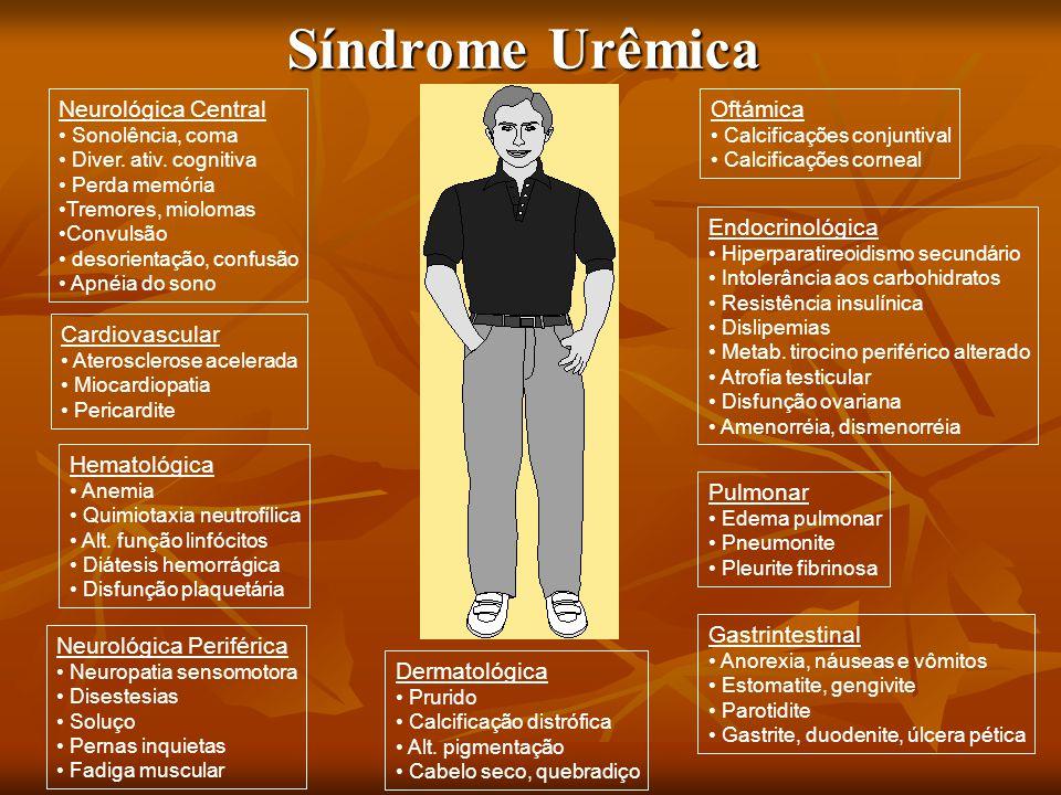 Síndrome Urêmica Neurológica Central Oftámica Endocrinológica