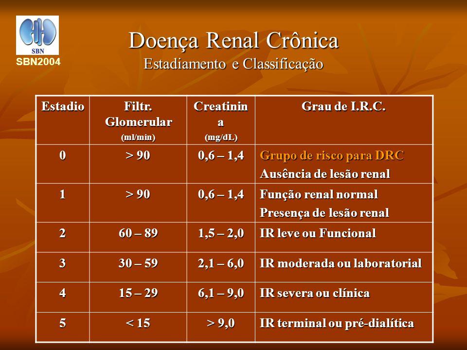 Doença Renal Crônica Estadiamento e Classificação